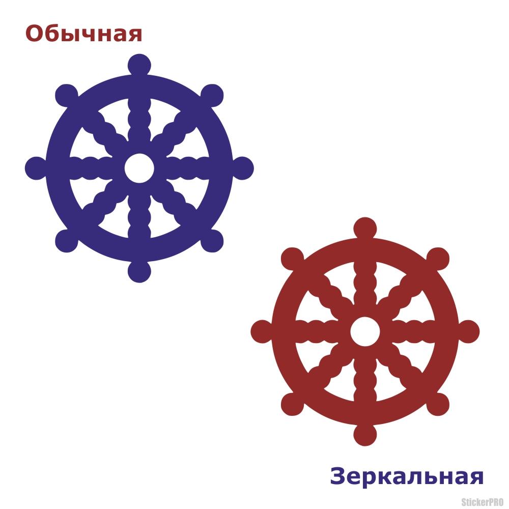 Decal Dharmachakra Dharma Wheel Buddhism Buy Vinyl Decals For Car